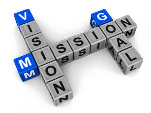 Business Health - Mission, Vision, Brand