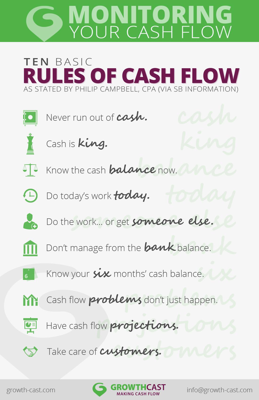 Top Ten Rules Of Cash Flow