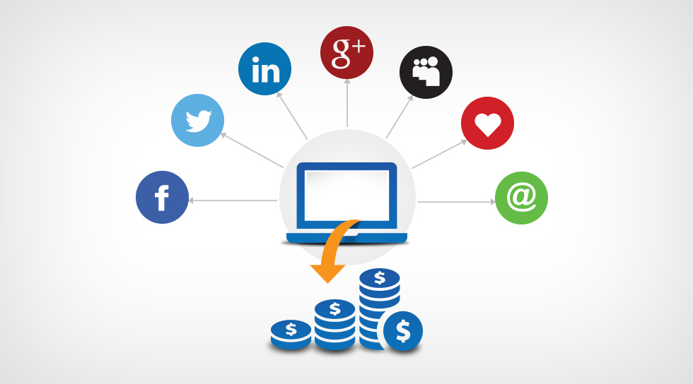 True Cost of Social Media ROI